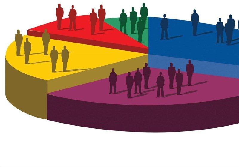 تغییر نسبت جمعیتی شهرضا