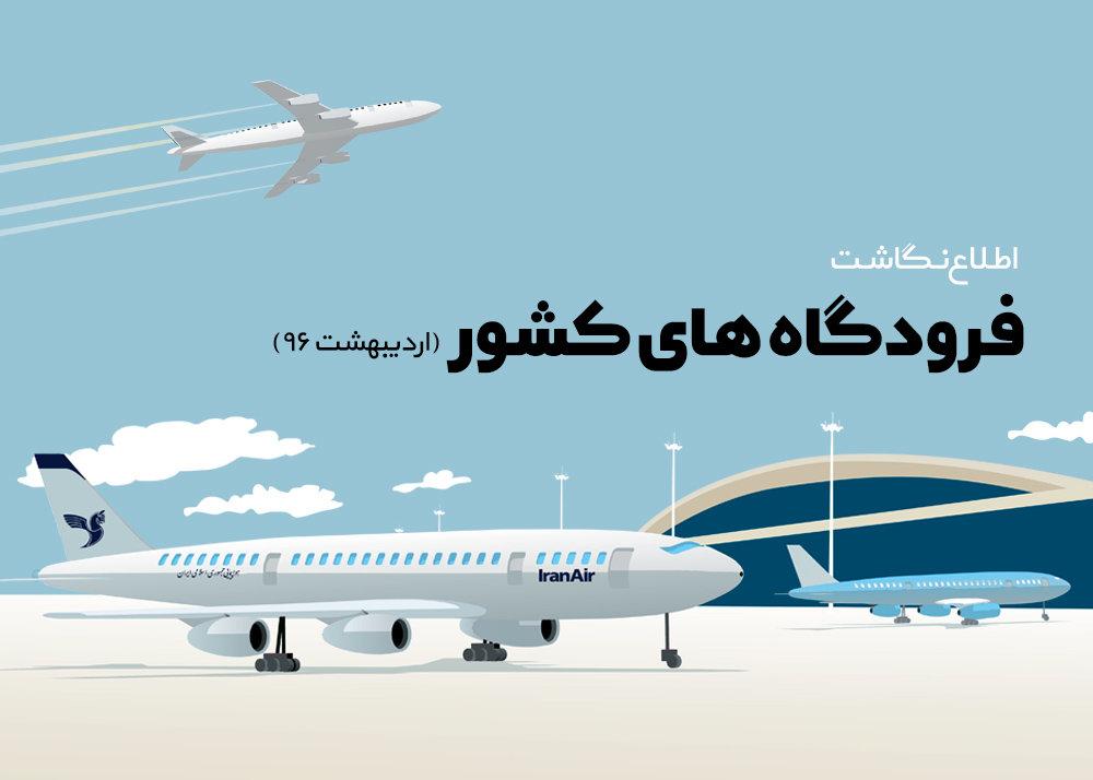 اطلاع نگاشت فرودگاه های کشور