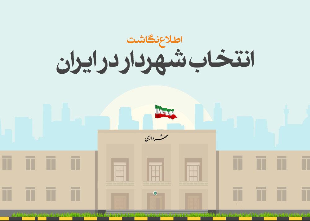 انتخاب شهردار در ایران