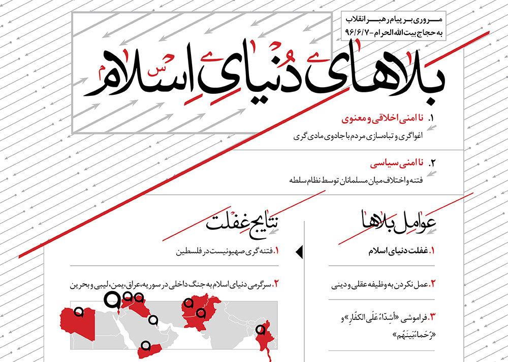 پیام به حجاج بیتالله الحرام