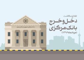 دخل و خرج بانک مرکزی