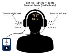 مراقب مخدرهای شنیداری باشید