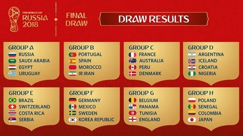 Iran to play Portugal, Spain, Morocco in FIFA World Cup