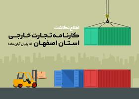 کارنامه تجارت خارجی اصفهان