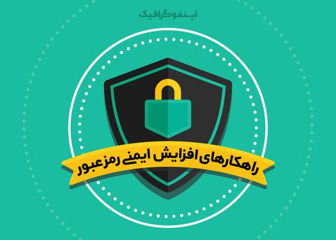 اینفوگرافیک راهکارهای افزایش ایمنی رمز عبور