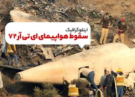 سقوط هواپیمای ای تی آر ۷۲
