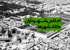 اجلاس شهرداران کلانشهرها