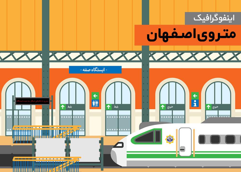 اینفوگرافیک متروی اصفهان