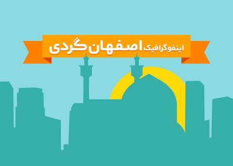 اینفوگرافیک اصفهان گردی