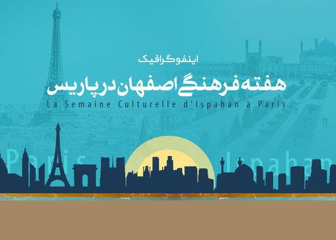 اینفوگرافیک هفته فرهنگی اصفهان در پاریس