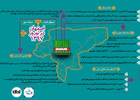 اصفهان در نوروز ۱۳۹۷