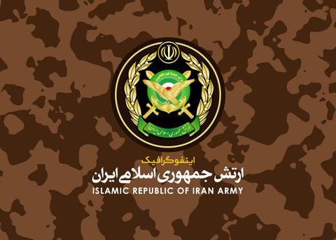 اینفوگرافیک ارتش جمهوری اسلامی ایران