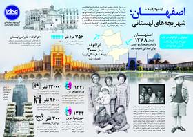 اصفهان؛ شهر بچه های لهستانی