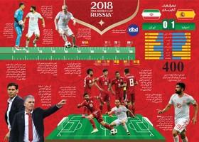 آنالیز بازی/ ایران- اسپانیا