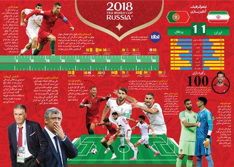 آنالیز بازی/ ایران - پرتغال