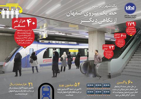 خط یک متروی اصفهان  از نگاهی دیگــر