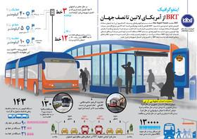 BRT از آمریکـای لاتین تا نصف جهـان