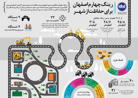 رینگ چهارم اصفهان برای حفاظت از شهـر