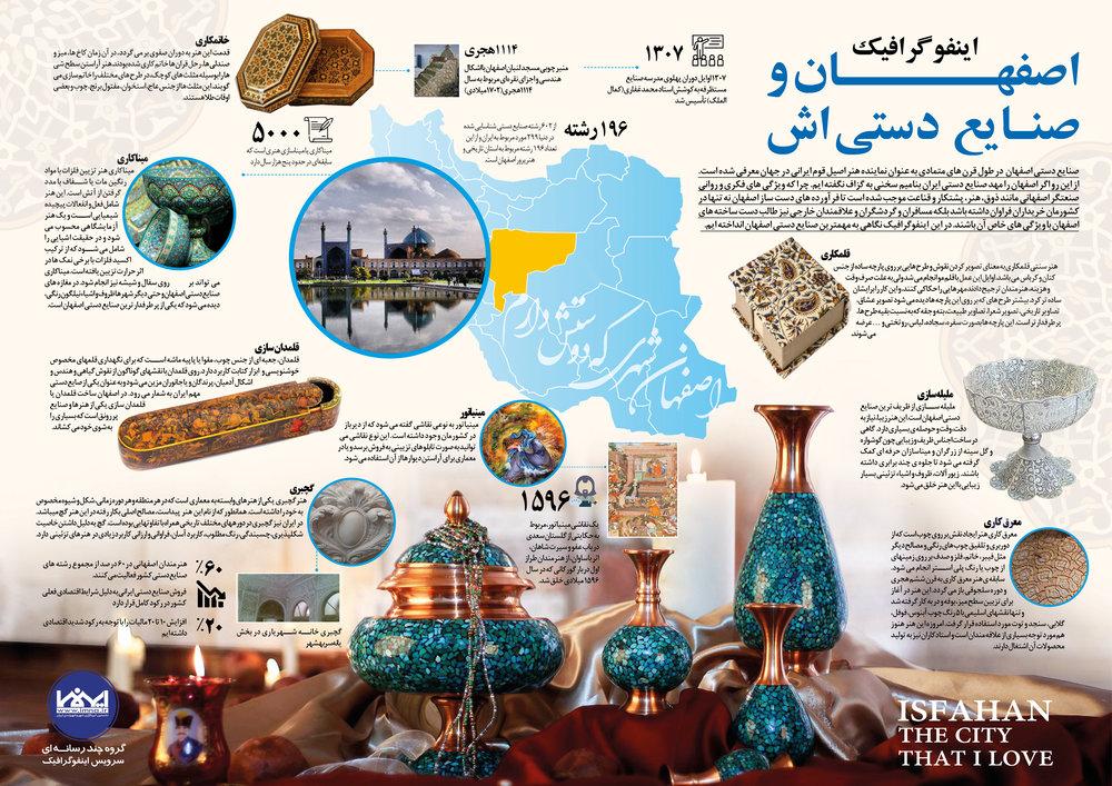 اصفهان و صنایع دستی اش