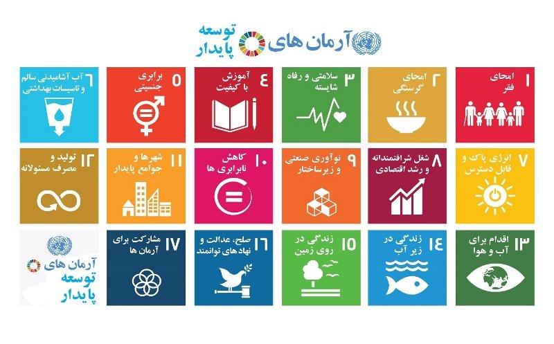اهمیت توسعه پایدار در قرن بیستویکم/ جای خالی محیطزیست در اقتصاد کشور