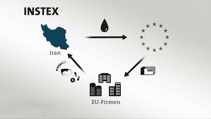 «اینستکس» مُسکنی برای اقتصاد بحران زده ایران است