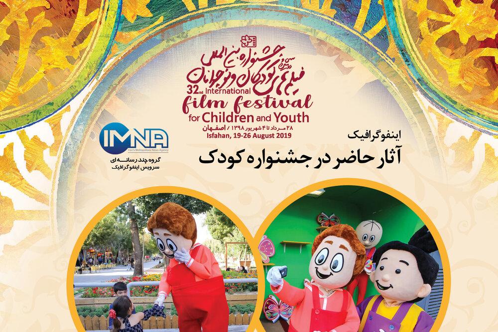 اینفوگرافیک آثار حاضر در جشنواره کودک
