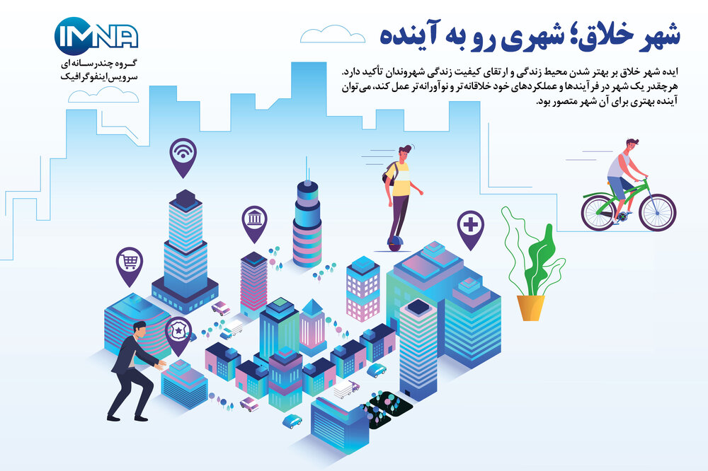 شهر خلاق؛ شهری رو به آینده