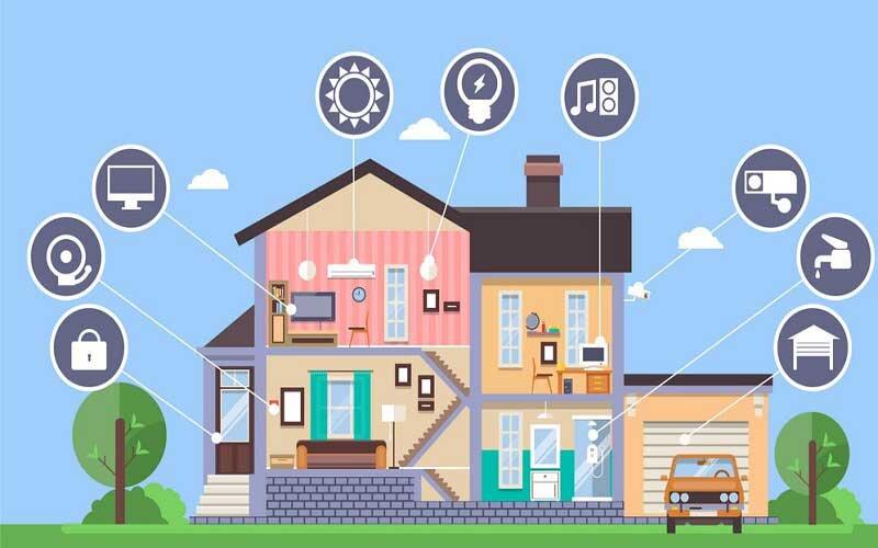 بهینهسازی مصرف انرژی با محصولات خانگی هوشمند