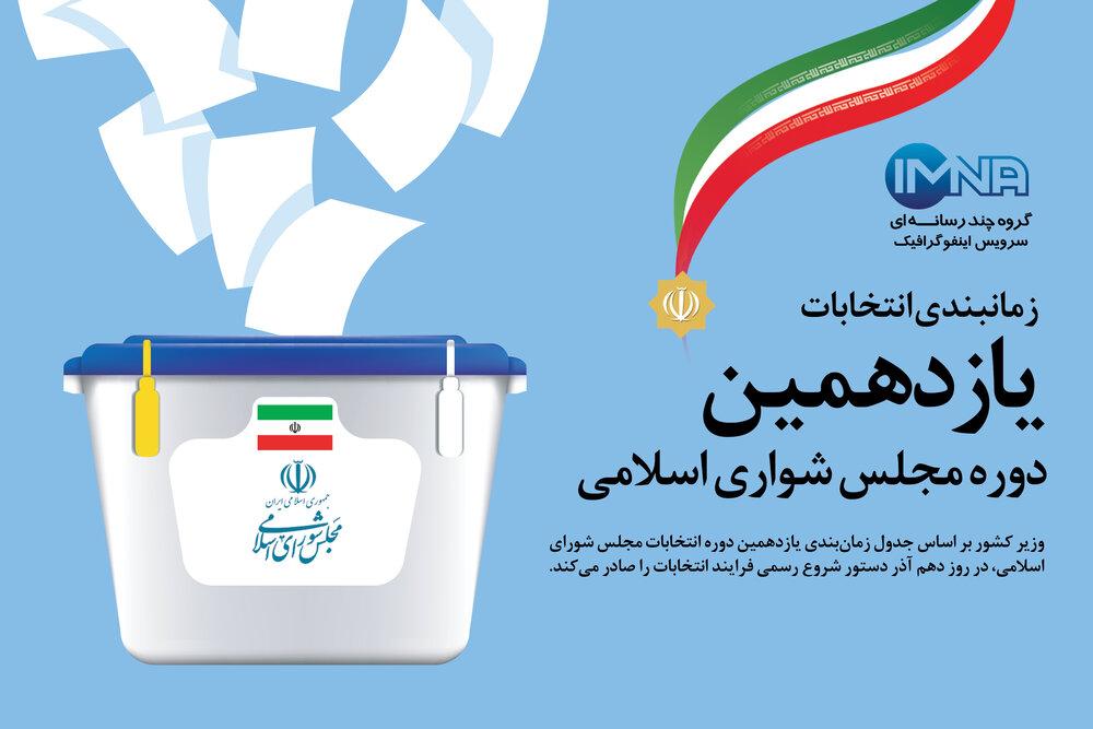 زمانبندی انتخابات یازدهمین دوره مجلس شواری اسلامی