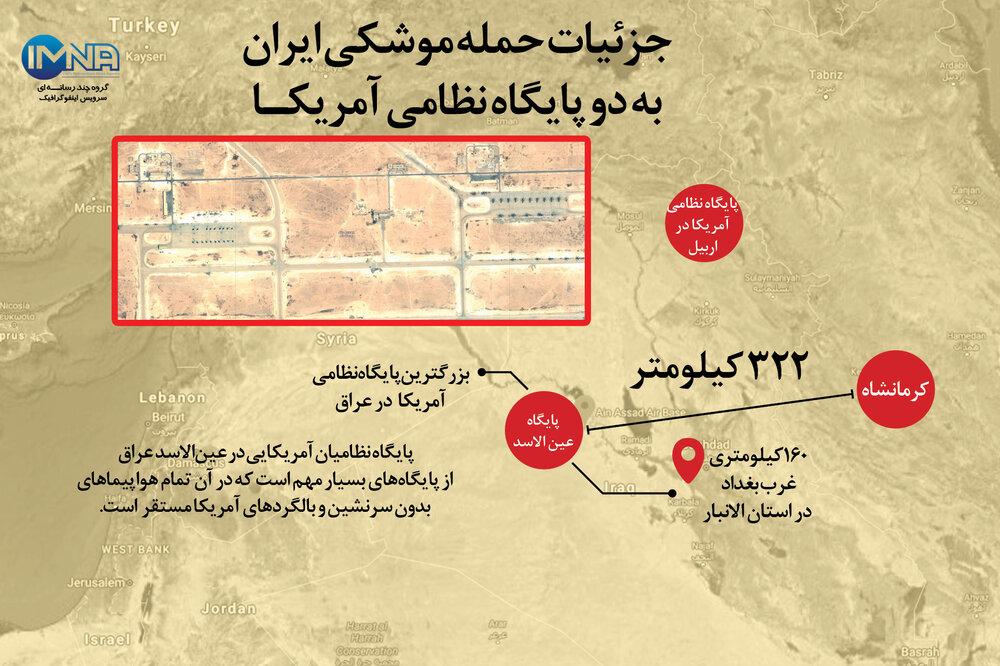 اینفوگرافیک/ جزئیات حمله موشکی ایران به دو پایگاه نظامی آمریکـا