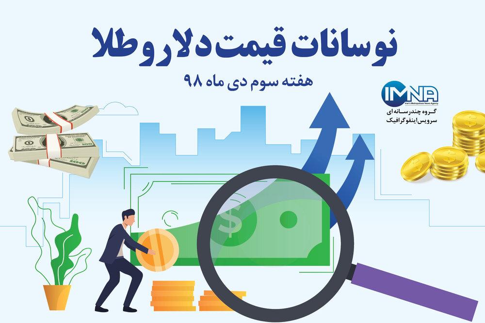 اینفوگرافیک/نوسانات قیمت دلاروطلا هفته سوم دی ماه ۹۸