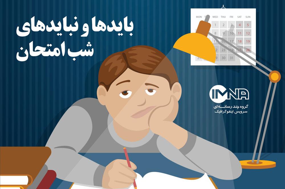 اینفوگرافیک/بایدها و نبایدهای شب امتحان