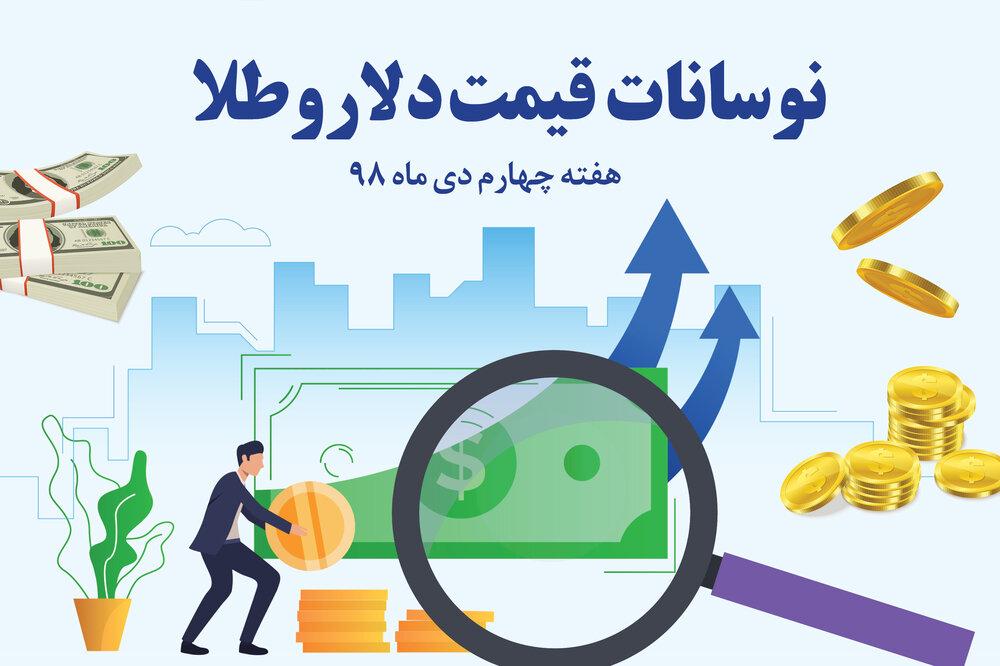 اینفوگرافیک/نوسانات قیمت دلاروطلا هفته چهارم دی ماه ۹۸