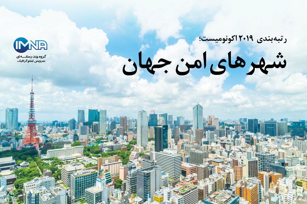 شهرهای امن جهان