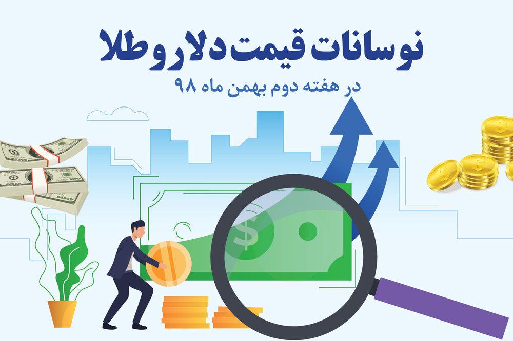نوسانات قیمت دلار و طلا در هفته دوم بهمن ماه ۹۸