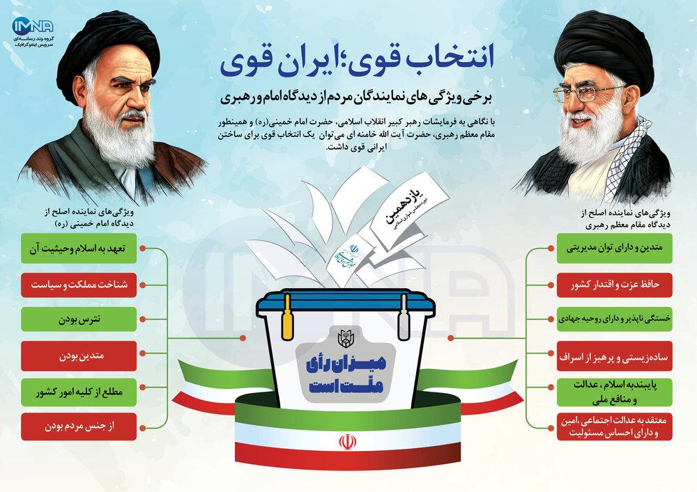 مهم ترین ویژگی های نمایندگان مردم از دیدگاه امام و رهبری