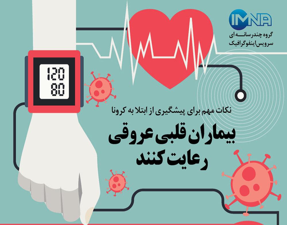 بیماران قلبی عروقی رعایت کنند