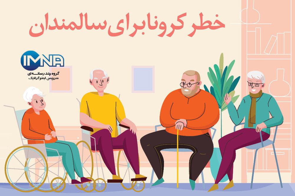 اینفوگرافیک/ خطر کرونا برای سالمندان