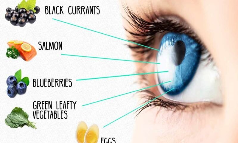 فایده پرهیز از مصرف کربوهیدرات ها برای حفظ سلامت چشم در سالمندی