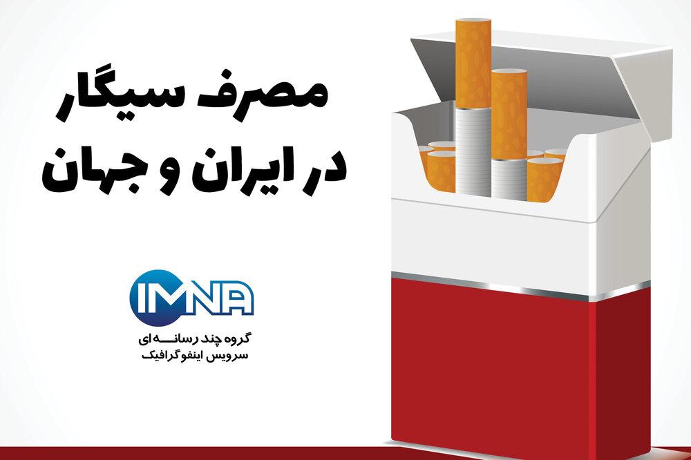 مصرف سیگار در ایران و جهان + اینفوگرافیک