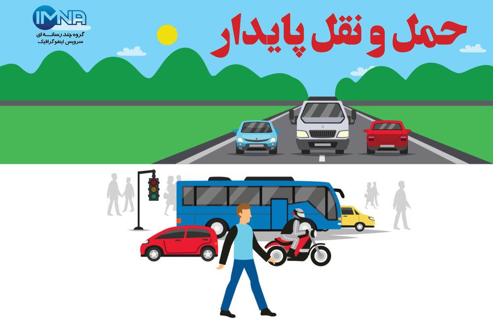 حمل و نقل پایدار + اینفوگرافیک