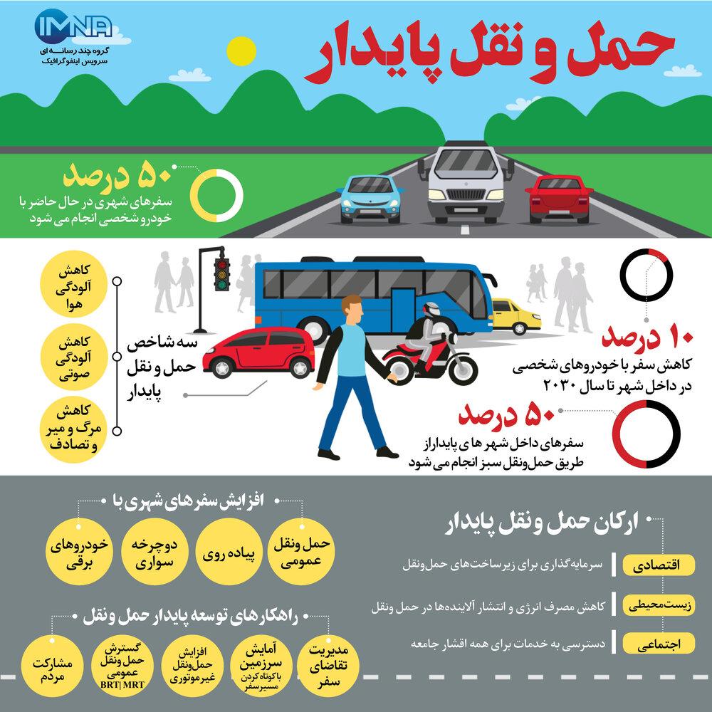 حمل و نقل پایدار