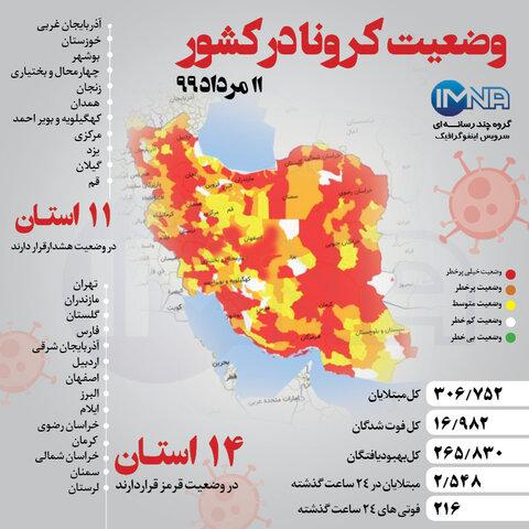 ۱۷۰ شهرستان کشور در وضعیت قرمز قرار دارند