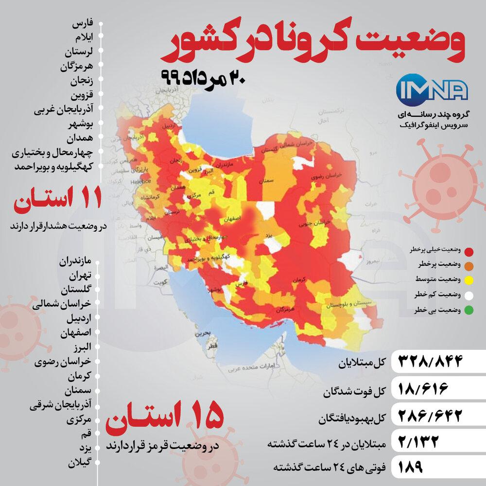 اصفهان همچنان در وضعیت قرمز/ شهرستان سفید نداریم
