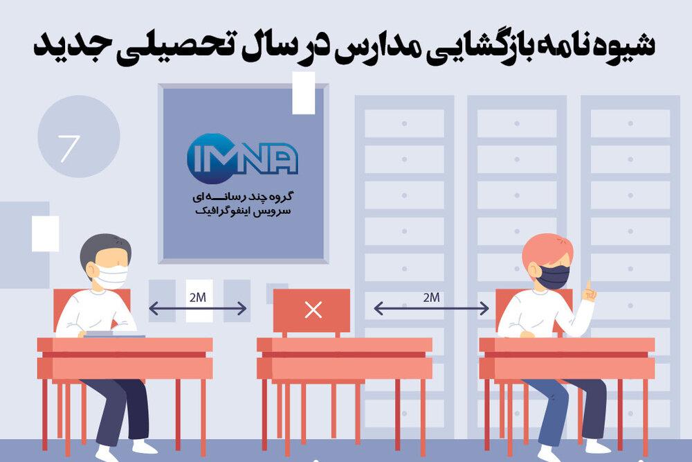 شیوهنامه بازگشایی مدارس در سال تحصیلی جدید/اینفوگرافیک