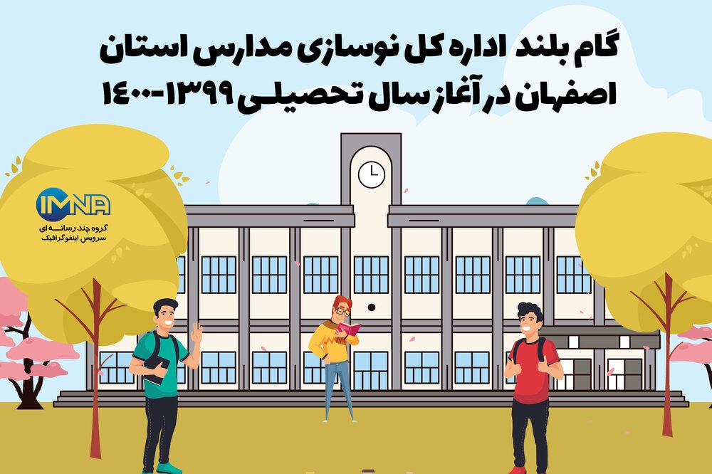 گام بلند اداره کل نوسازی مدارس استان اصفهان در آغاز سال تحصیلی ۱۳۹۹-۱۴۰۰