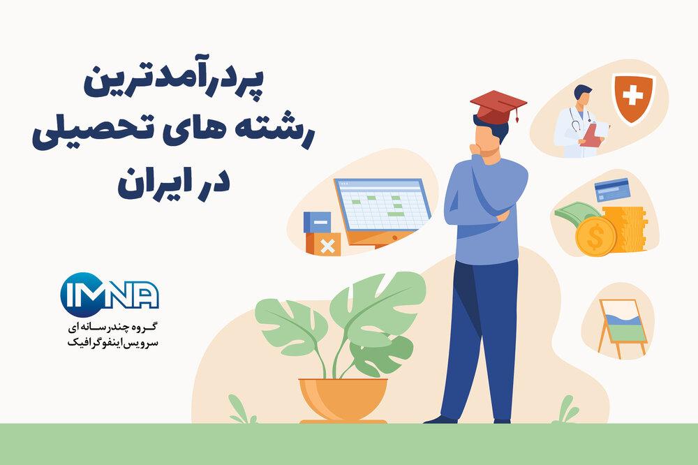 پردرآمدترین رشتههای تحصیلی در ایران / اینفوگرافیک