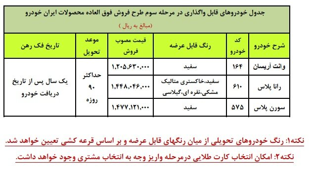 اسامی برندگان قرعه کشی مهر ایران خودرو + لیست و جزئیات