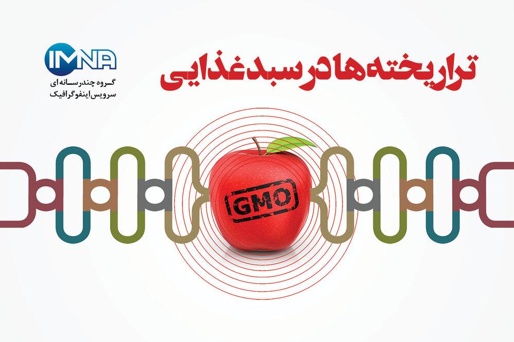 تراریخته ها در سبد غذایی/اینفوگرافیک