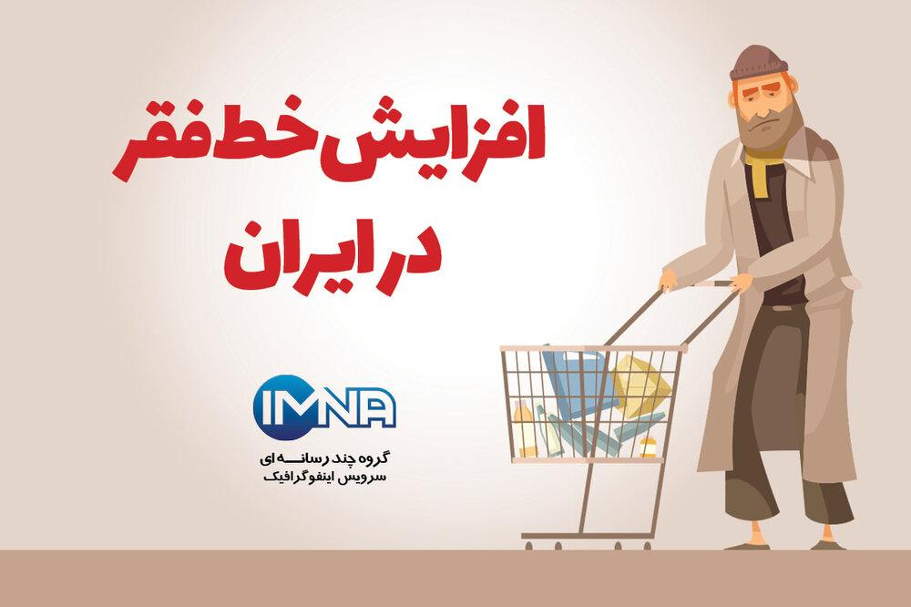 افزایش خط فقر در ایران/اینفوگرافیک